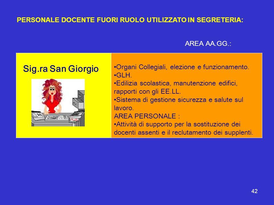 42 PERSONALE DOCENTE FUORI RUOLO UTILIZZATO IN SEGRETERIA: Organi Collegiali, elezione e funzionamento. GLH. Edilizia scolastica, manutenzione edifici