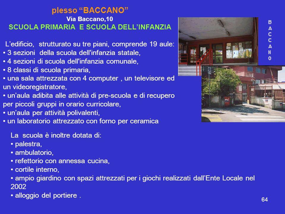 64 plesso BACCANO Via Baccano,10 SCUOLA PRIMARIA E SCUOLA DELLINFANZIA Ledificio, strutturato su tre piani, comprende 19 aule: 3 sezioni della scuola