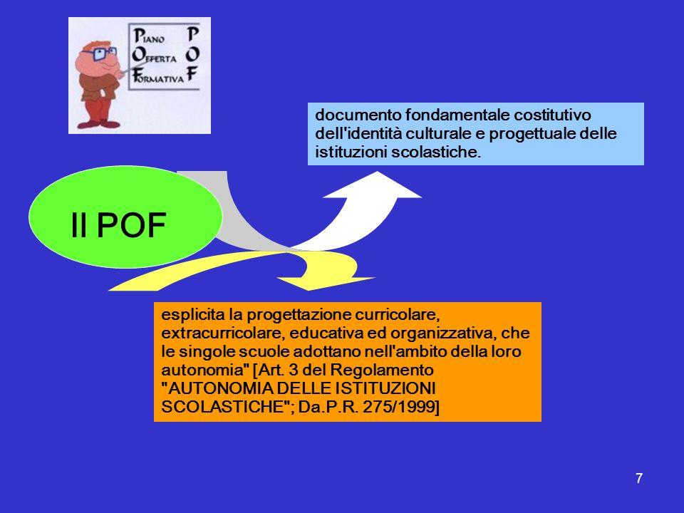 7 Il POF documento fondamentale costitutivo dell'identità culturale e progettuale delle istituzioni scolastiche. esplicita la progettazione curricolar