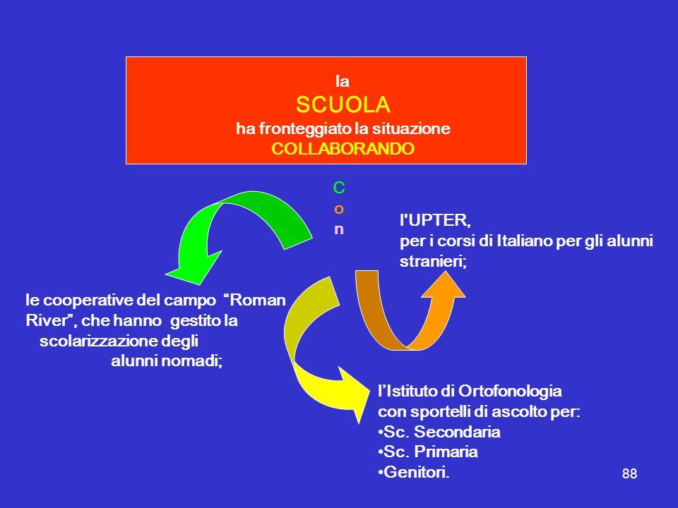 88 la SCUOLA ha fronteggiato la situazione COLLABORANDO ConCon l'UPTER, per i corsi di Italiano per gli alunni stranieri; le cooperative del campo Rom