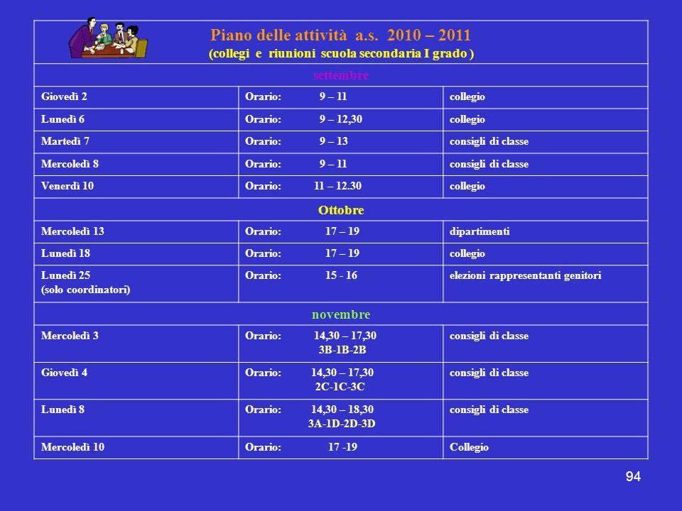 94 Piano delle attività a.s. 2010 – 2011 (collegi e riunioni scuola secondaria I grado ) settembre Giovedì 2Orario: 9 – 11collegio Lunedì 6Orario: 9 –