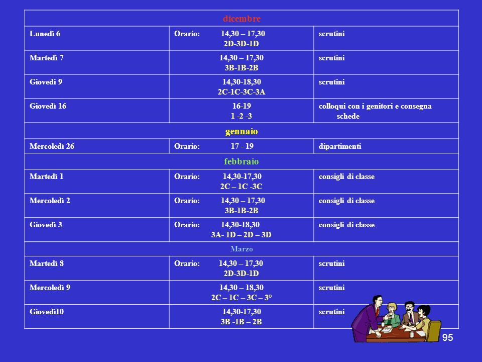 95 dicembre Lunedì 6Orario: 14,30 – 17,30 2D-3D-1D scrutini Martedì 714,30 – 17,30 3B-1B-2B scrutini Giovedi 914,30-18,30 2C-1C-3C-3A scrutini Giovedì