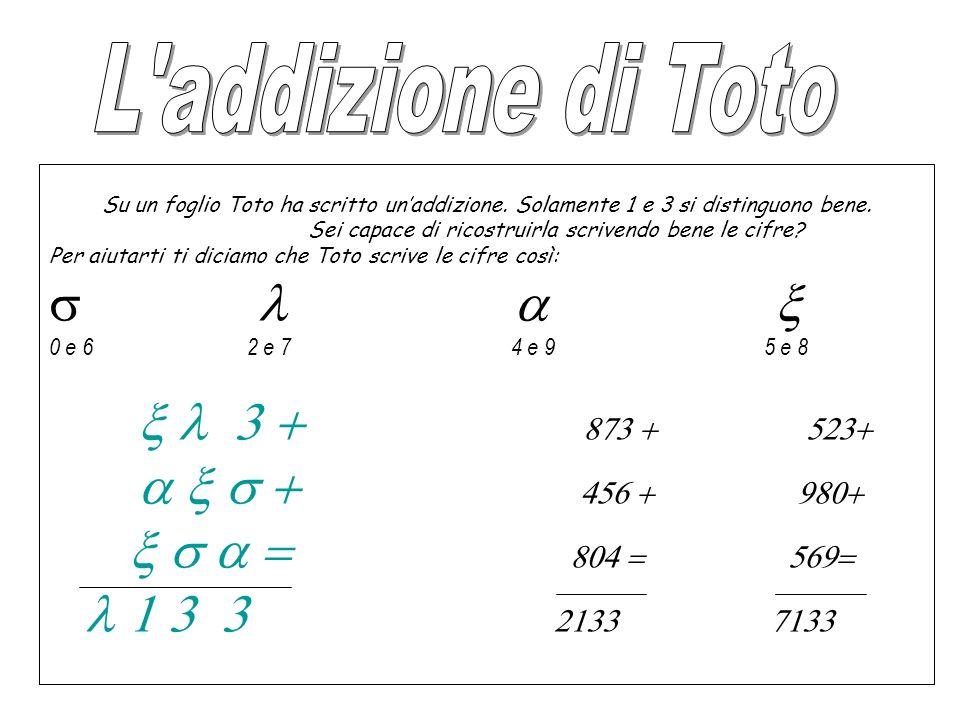 Su un foglio Toto ha scritto unaddizione.Solamente 1 e 3 si distinguono bene.