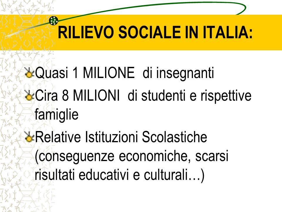 RILIEVO SOCIALE IN ITALIA: Quasi 1 MILIONE di insegnanti Cira 8 MILIONI di studenti e rispettive famiglie Relative Istituzioni Scolastiche (conseguenz