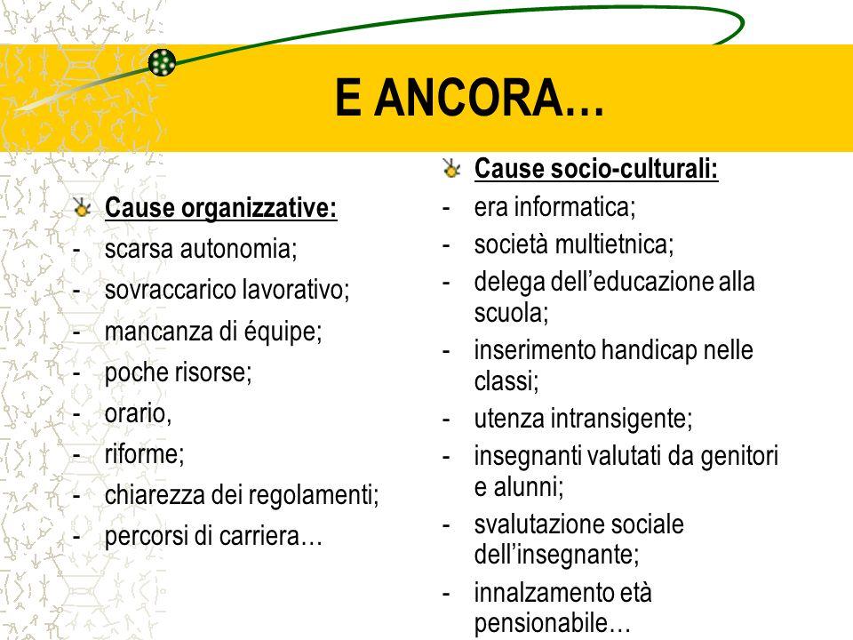 E ANCORA… Cause organizzative: -scarsa autonomia; -sovraccarico lavorativo; -mancanza di équipe; -poche risorse; -orario, -riforme; -chiarezza dei reg