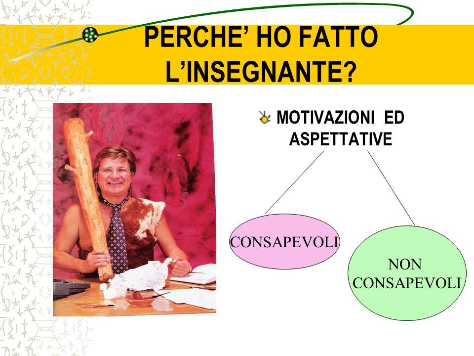 PERCHE HO FATTO LINSEGNANTE? MOTIVAZIONI ED ASPETTATIVE CONSAPEVOLI NON CONSAPEVOLI