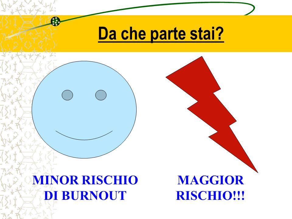Da che parte stai? MINOR RISCHIO DI BURNOUT MAGGIOR RISCHIO!!!