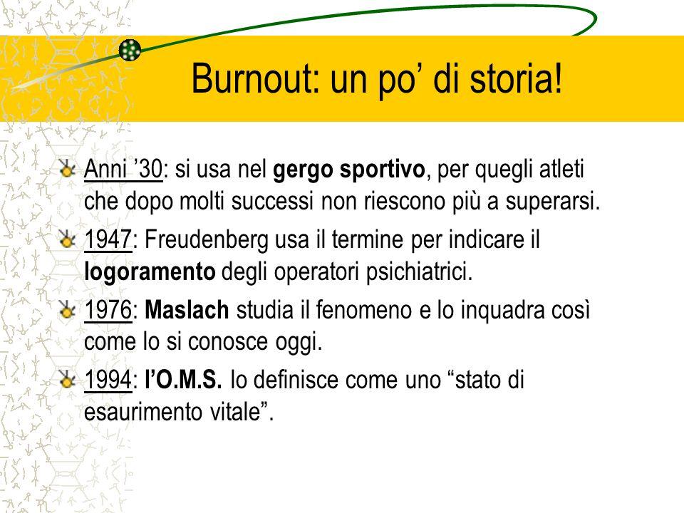 Burnout: un po di storia! Anni 30: si usa nel gergo sportivo, per quegli atleti che dopo molti successi non riescono più a superarsi. 1947: Freudenber