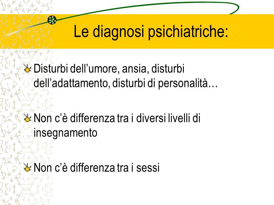 Le diagnosi psichiatriche: Disturbi dellumore, ansia, disturbi delladattamento, disturbi di personalità… Non cè differenza tra i diversi livelli di in