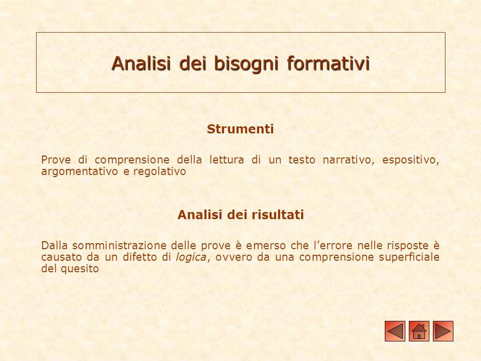 Analisi dei bisogni formativi Strumenti Prove di comprensione della lettura di un testo narrativo, espositivo, argomentativo e regolativo Analisi dei