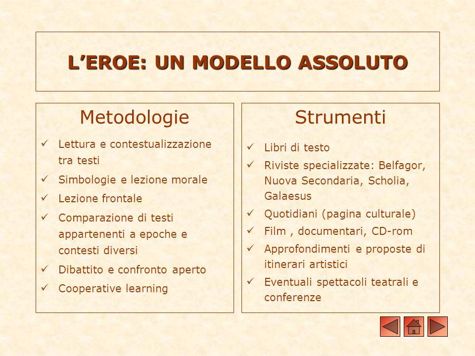 LEROE: UN MODELLO ASSOLUTO Metodologie Lettura e contestualizzazione tra testi Simbologie e lezione morale Lezione frontale Comparazione di testi appa