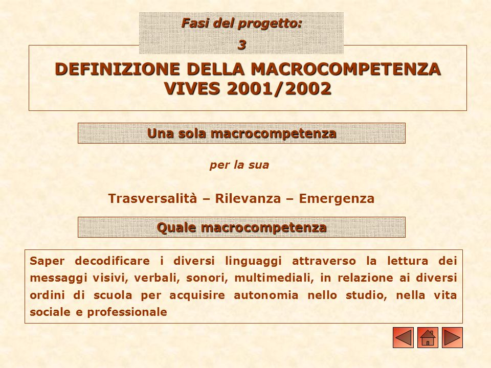 Trasversalità – Rilevanza – Emergenza DEFINIZIONE DELLA MACROCOMPETENZA VIVES 2001/2002 Fasi del progetto: 3 per la sua Saper decodificare i diversi l