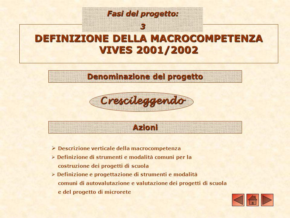 Denominazione del progetto DEFINIZIONE DELLA MACROCOMPETENZA VIVES 2001/2002 Fasi del progetto: 3 Crescileggendo Azioni Descrizione verticale della ma