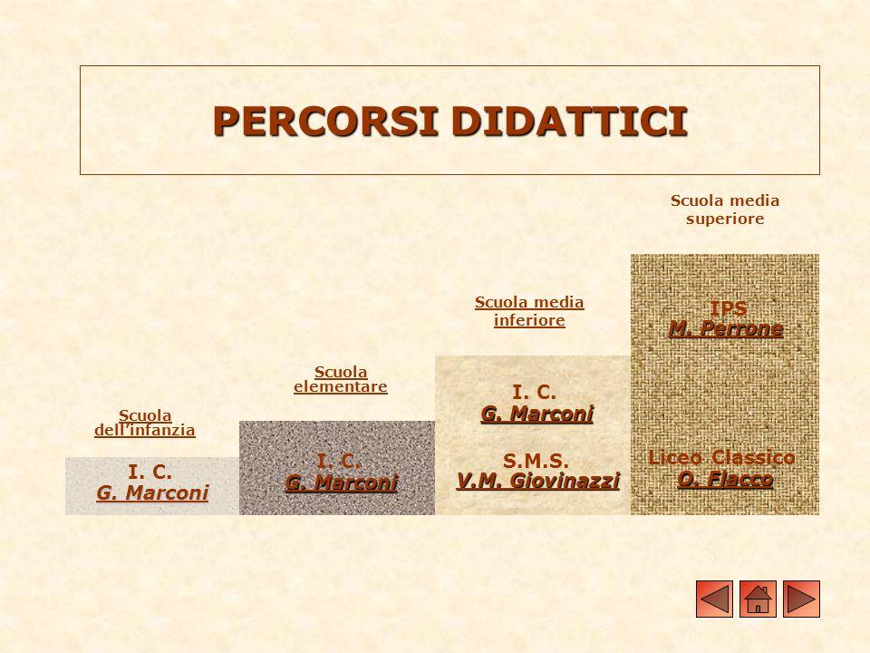 I. C. G. Marconi G. Marconi Scuola dellinfanzia Scuola elementare I. C. G. Marconi G. Marconi I. C. G. Marconi G. Marconi S.M.S. V.M. Giovinazzi V.M.
