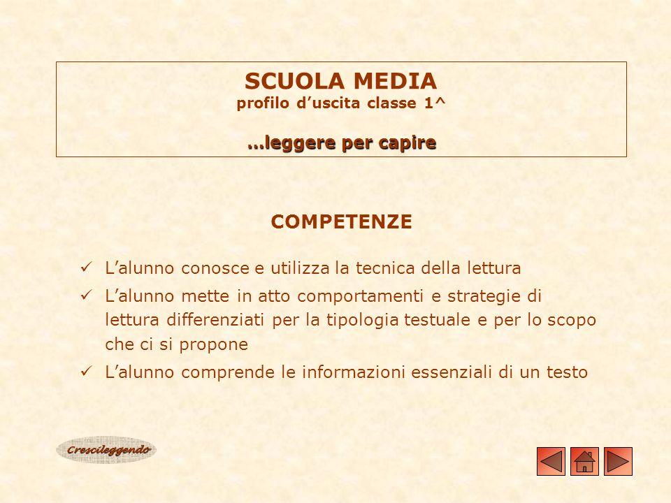 …leggere per capire SCUOLA MEDIA profilo duscita classe 1^ …leggere per capire COMPETENZE Lalunno conosce e utilizza la tecnica della lettura Lalunno