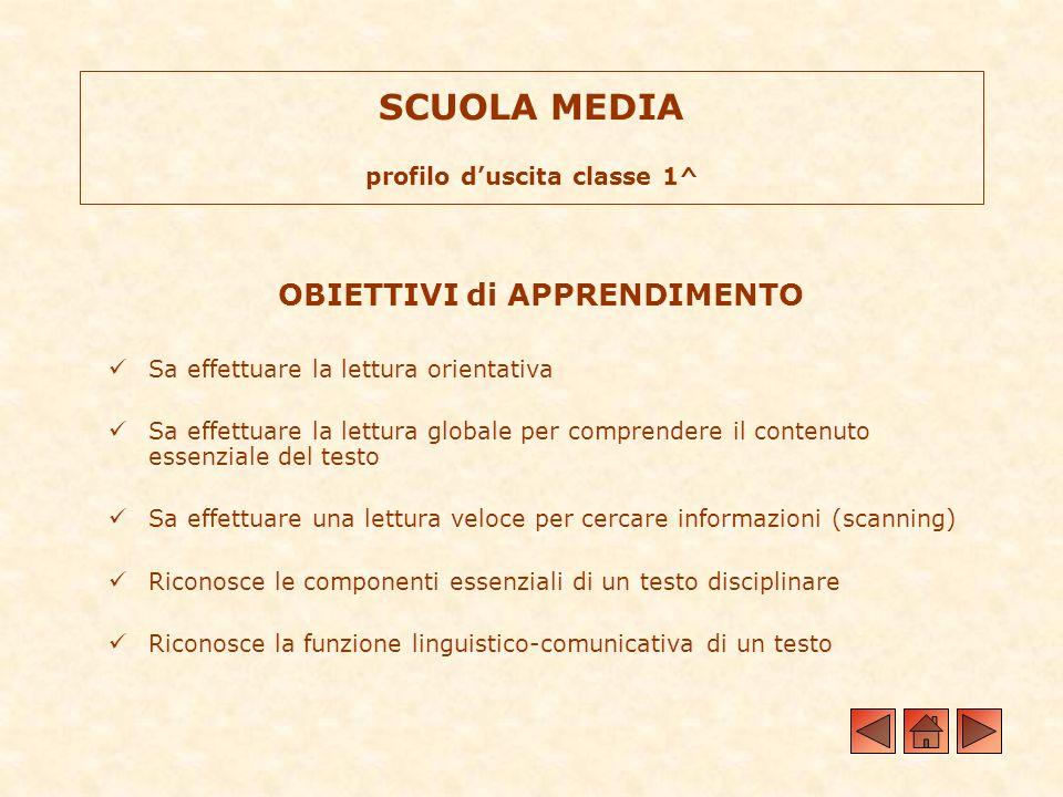 SCUOLA MEDIA profilo duscita classe 1^ OBIETTIVI di APPRENDIMENTO Sa effettuare la lettura orientativa Sa effettuare la lettura globale per comprender