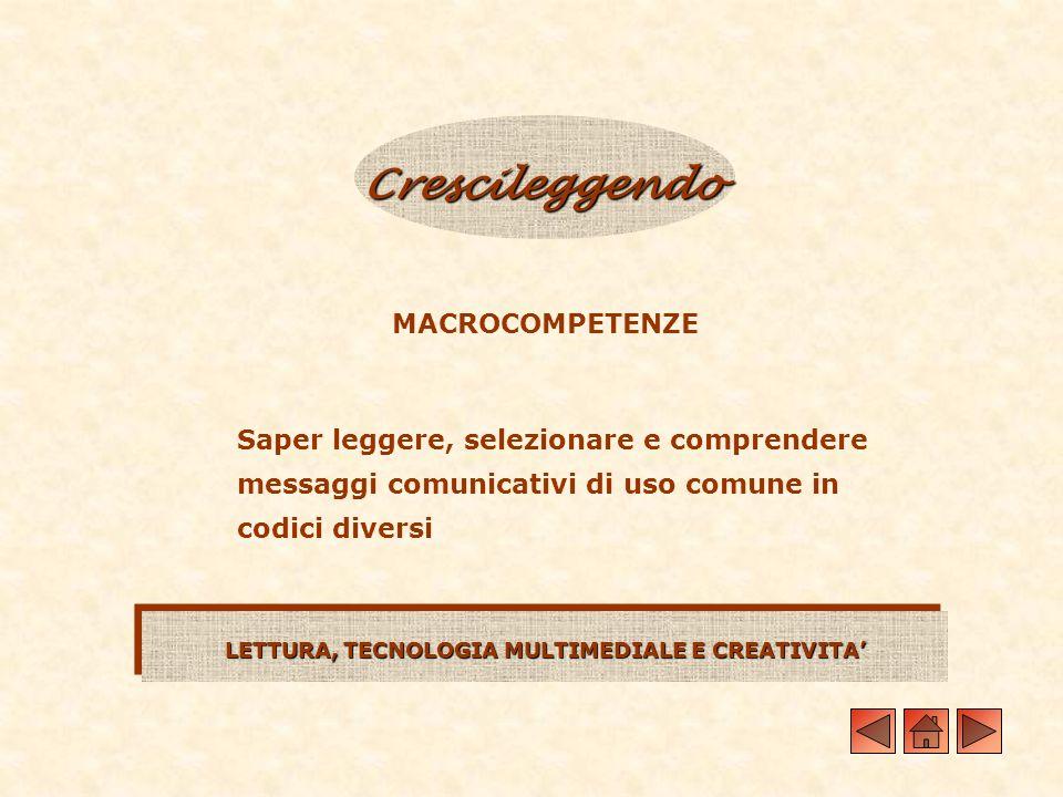 Crescileggendo MACROCOMPETENZE Saper leggere, selezionare e comprendere messaggi comunicativi di uso comune in codici diversi LETTURA, TECNOLOGIA MULT