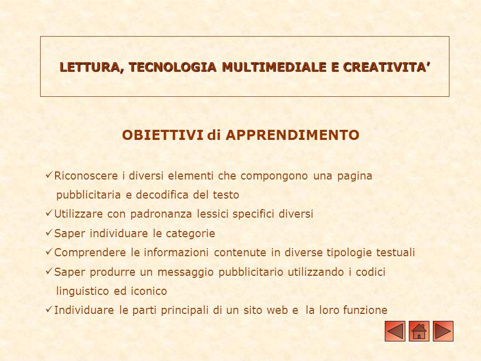 LETTURA, TECNOLOGIA MULTIMEDIALE E CREATIVITA OBIETTIVI di APPRENDIMENTO Riconoscere i diversi elementi che compongono una pagina pubblicitaria e deco