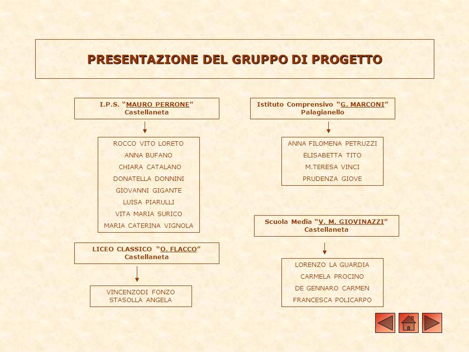 ISTITUTO PROFESSIONALE DI STATO M.