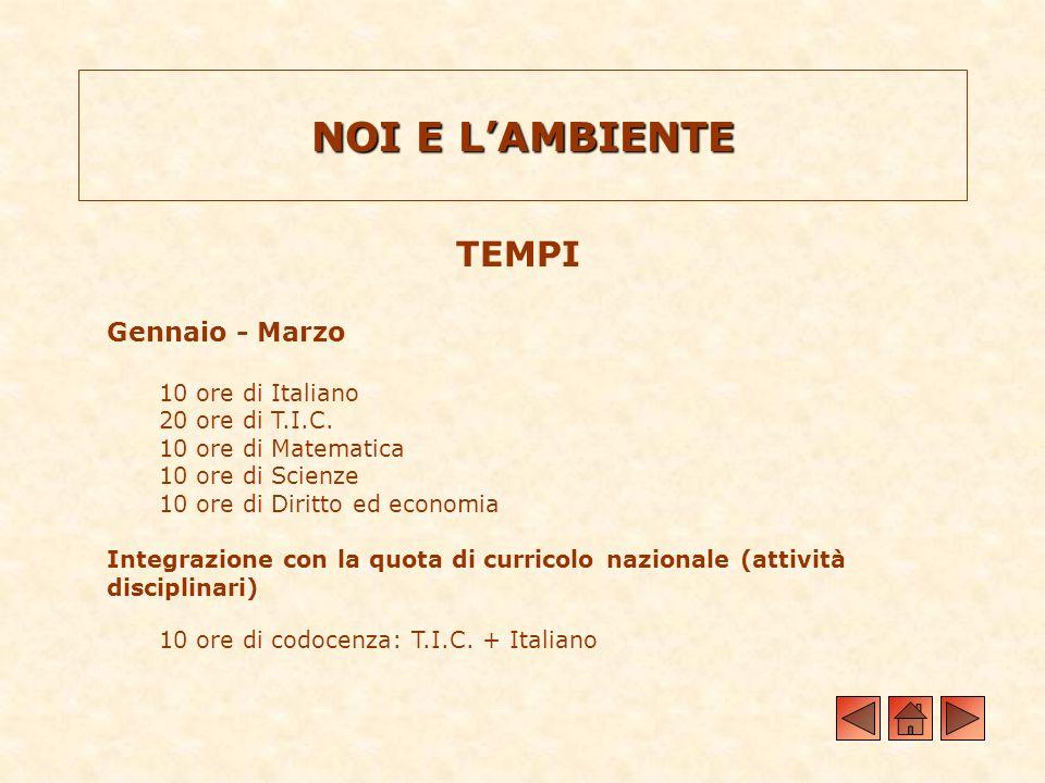 NOI E LAMBIENTE TEMPI Gennaio - Marzo 10 ore di Italiano 20 ore di T.I.C. 10 ore di Matematica 10 ore di Scienze 10 ore di Diritto ed economia Integra