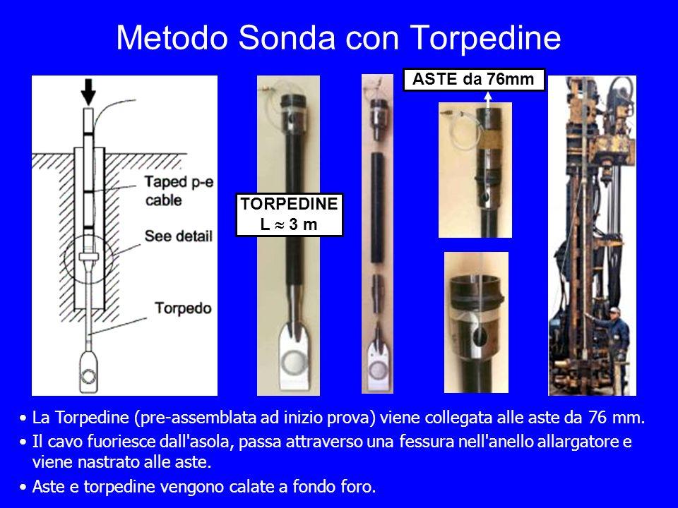 Metodo Sonda con Torpedine La Torpedine (pre-assemblata ad inizio prova) viene collegata alle aste da 76 mm. Il cavo fuoriesce dall'asola, passa attra