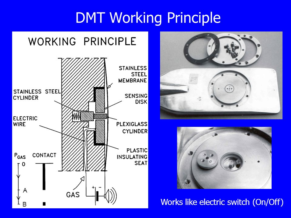 DMT Working Principle Works like electric switch (On/Off) A B
