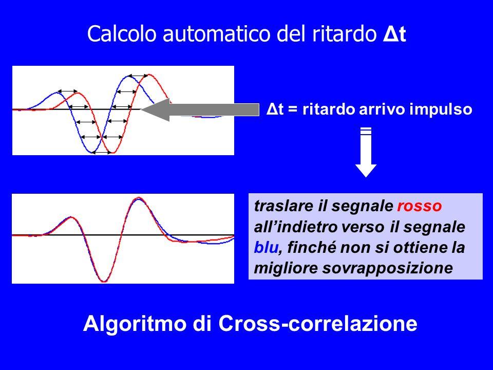 Calcolo automatico del ritardo Δt Algoritmo di Cross-correlazione traslare il segnale rosso allindietro verso il segnale blu, finché non si ottiene la