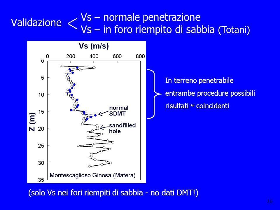 (solo Vs nei fori riempiti di sabbia - no dati DMT!) 36 Vs – normale penetrazione Vs – in foro riempito di sabbia (Totani) In terreno penetrabile entr