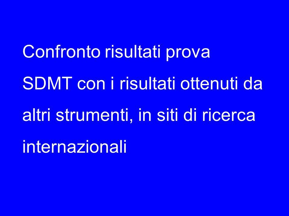Confronto risultati prova SDMT con i risultati ottenuti da altri strumenti, in siti di ricerca internazionali