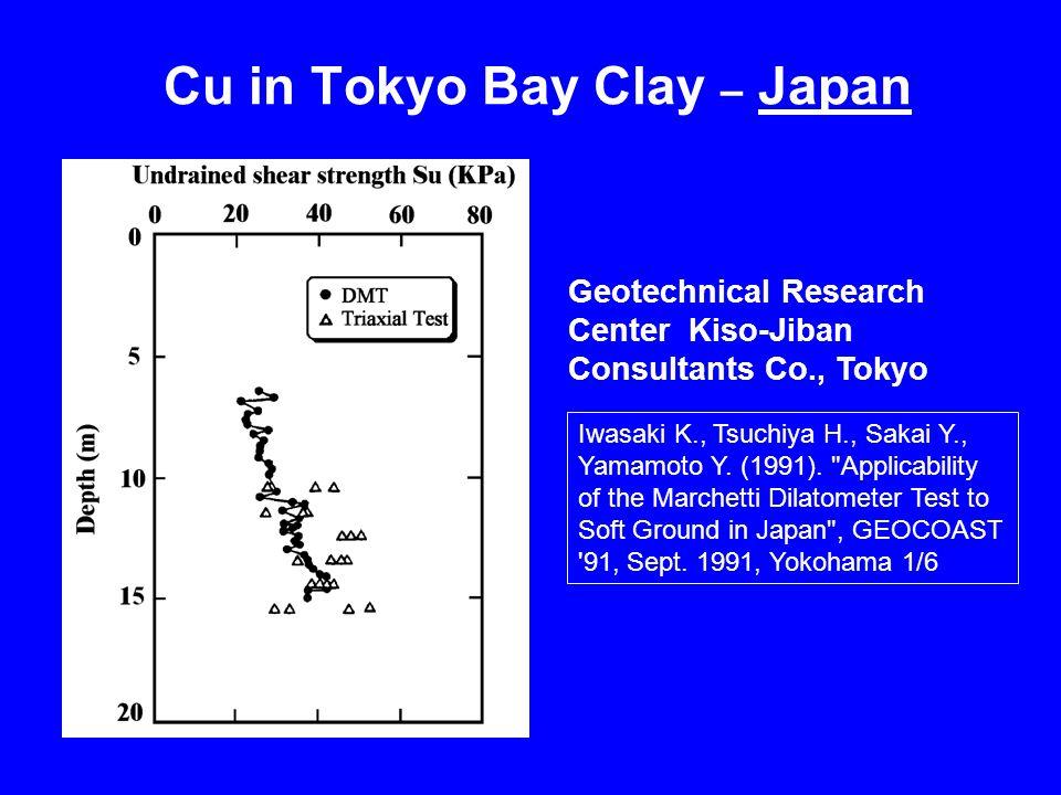 Geotechnical Research Center Kiso-Jiban Consultants Co., Tokyo Iwasaki K., Tsuchiya H., Sakai Y., Yamamoto Y. (1991).