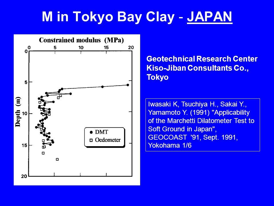 Geotechnical Research Center Kiso-Jiban Consultants Co., Tokyo Iwasaki K, Tsuchiya H., Sakai Y., Yamamoto Y. (1991)