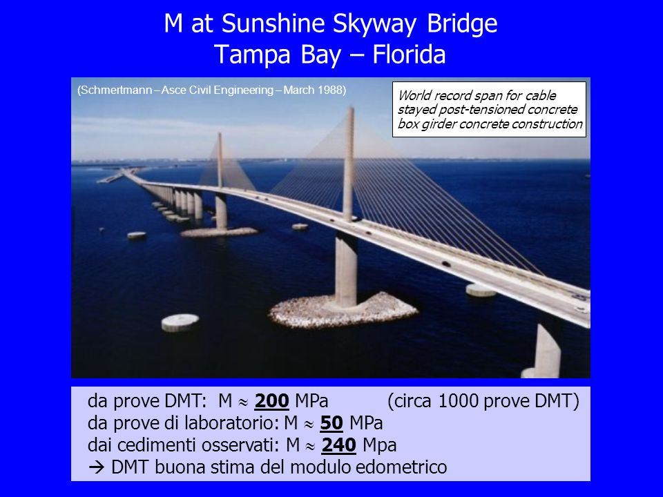 M at Sunshine Skyway Bridge Tampa Bay – Florida da prove DMT: M 200 MPa (circa 1000 prove DMT) da prove di laboratorio: M 50 MPa dai cedimenti osservati: M 240 Mpa DMT buona stima del modulo edometrico World record span for cable stayed post-tensioned concrete box girder concrete construction (Schmertmann – Asce Civil Engineering – March 1988)