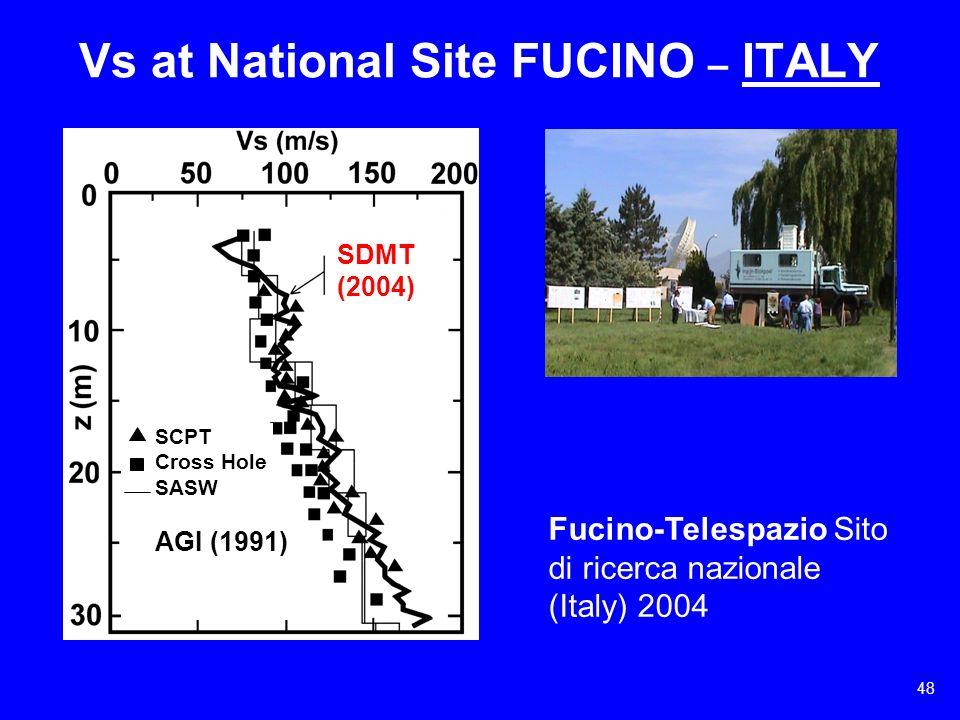 48 Fucino-Telespazio Sito di ricerca nazionale (Italy) 2004 SDMT (2004) SCPT Cross Hole SASW AGI (1991) Vs at National Site FUCINO – ITALY