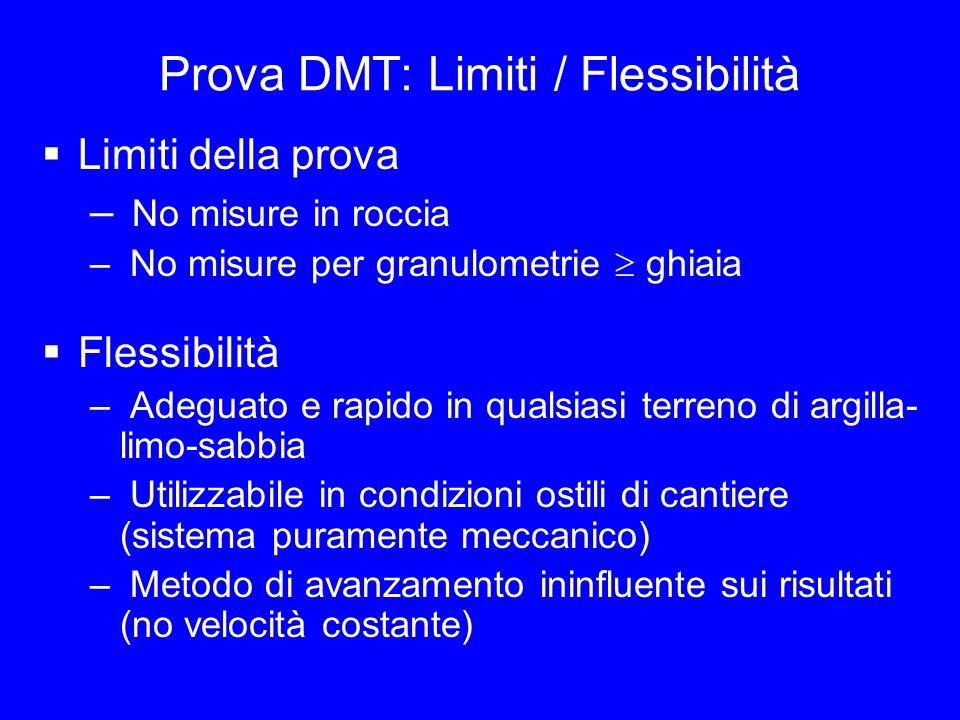 Prova DMT: Limiti / Flessibilità Limiti della prova – No misure in roccia – No misure per granulometrie ghiaia Flessibilità – Adeguato e rapido in qua