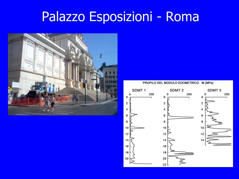 Palazzo Esposizioni - Roma