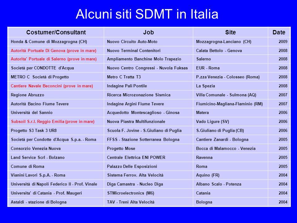 Alcuni siti SDMT in Italia Costumer/ConsultantJobSiteDate Honda & Comune di Mozzagrogna (CH)Nuovo Circuito Auto-MotoMozzagrogna-Lanciano (CH)2009 Auto