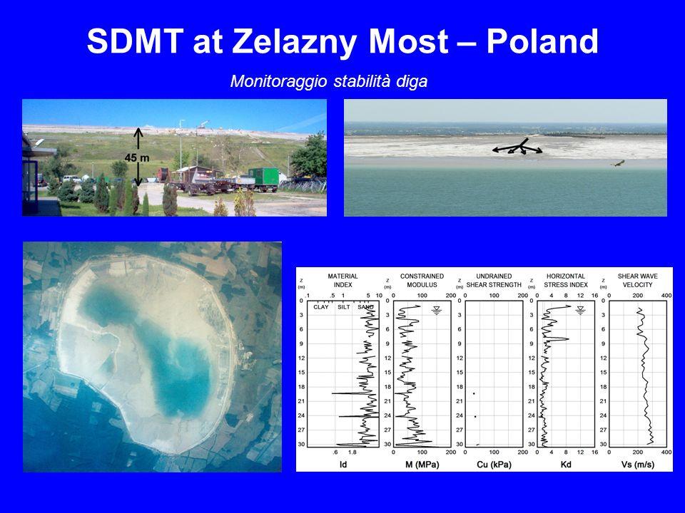 SDMT at Zelazny Most – Poland Monitoraggio stabilità diga