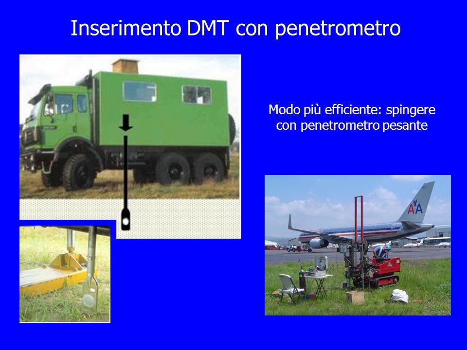 Inserimento DMT con penetrometro Modo più efficiente: spingere con penetrometro pesante