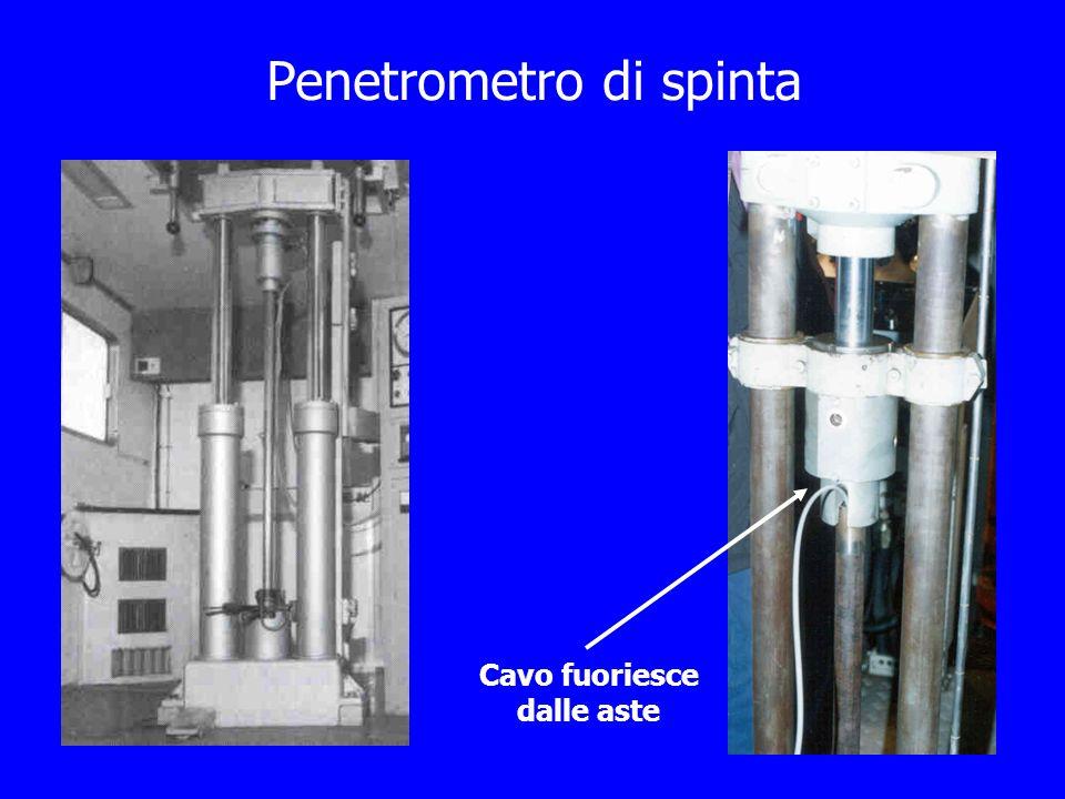 Penetrometro di spinta Cavo fuoriesce dalle aste