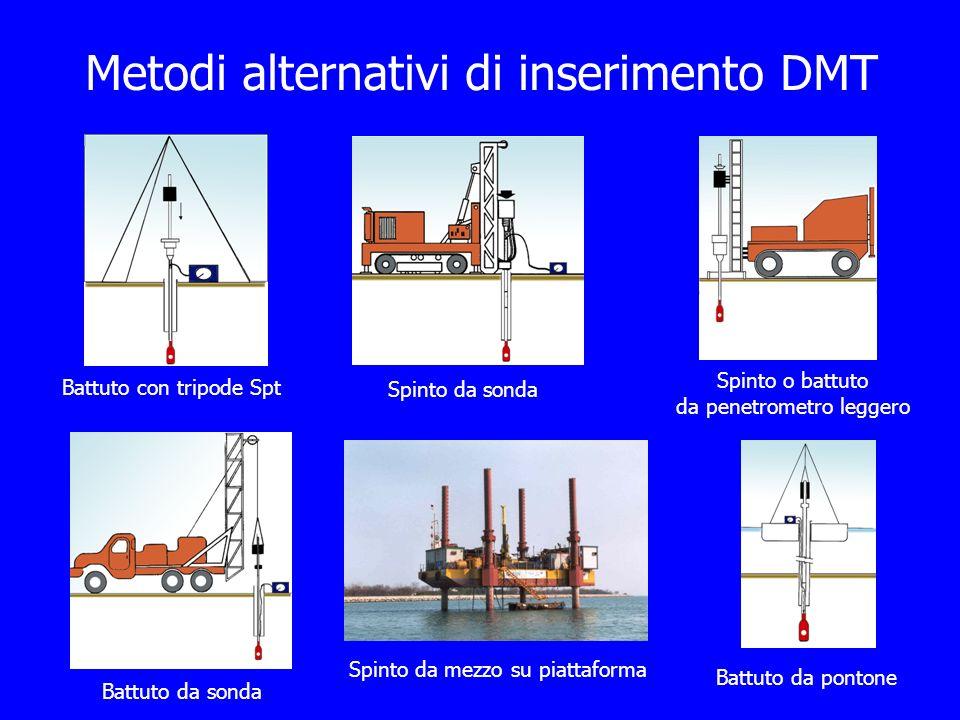 Metodi alternativi di inserimento DMT Battuto con tripode Spt Battuto da sonda Spinto da sonda Spinto o battuto da penetrometro leggero Spinto da mezz