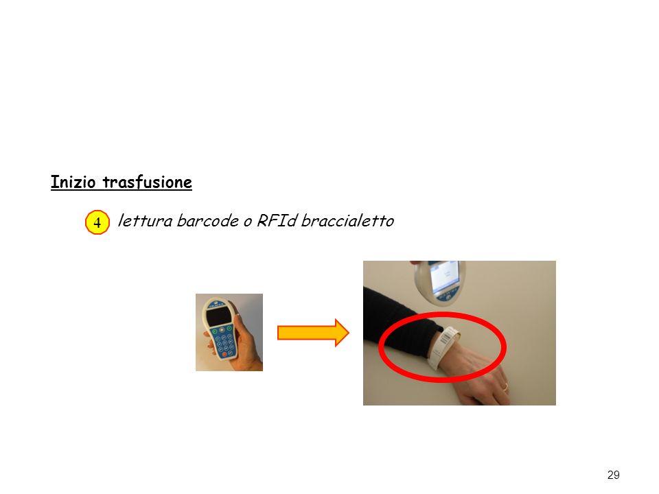 29 Inizio trasfusione lettura barcode o RFId braccialetto 4
