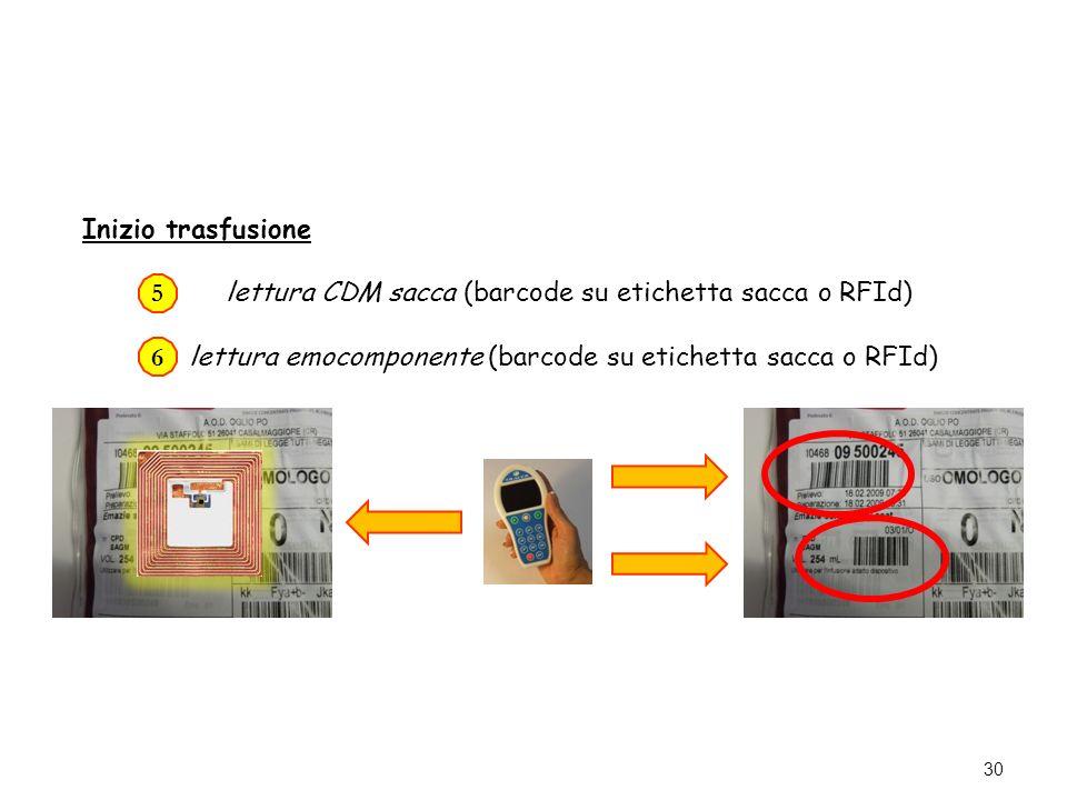 30 Inizio trasfusione lettura CDM sacca (barcode su etichetta sacca o RFId) lettura emocomponente (barcode su etichetta sacca o RFId) 6 5