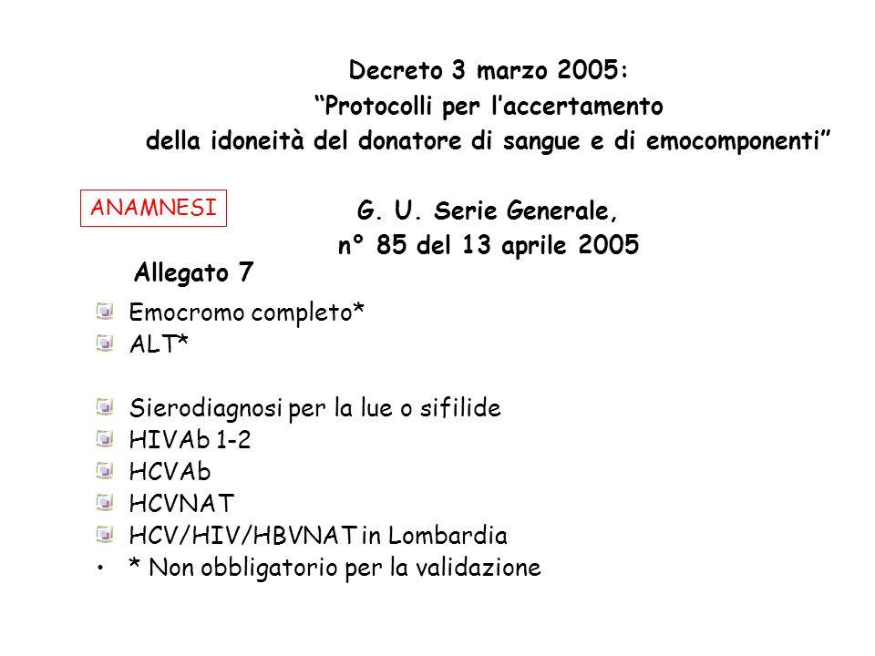 Decreto 3 marzo 2005: Protocolli per laccertamento della idoneità del donatore di sangue e di emocomponenti G. U. Serie Generale, n° 85 del 13 aprile