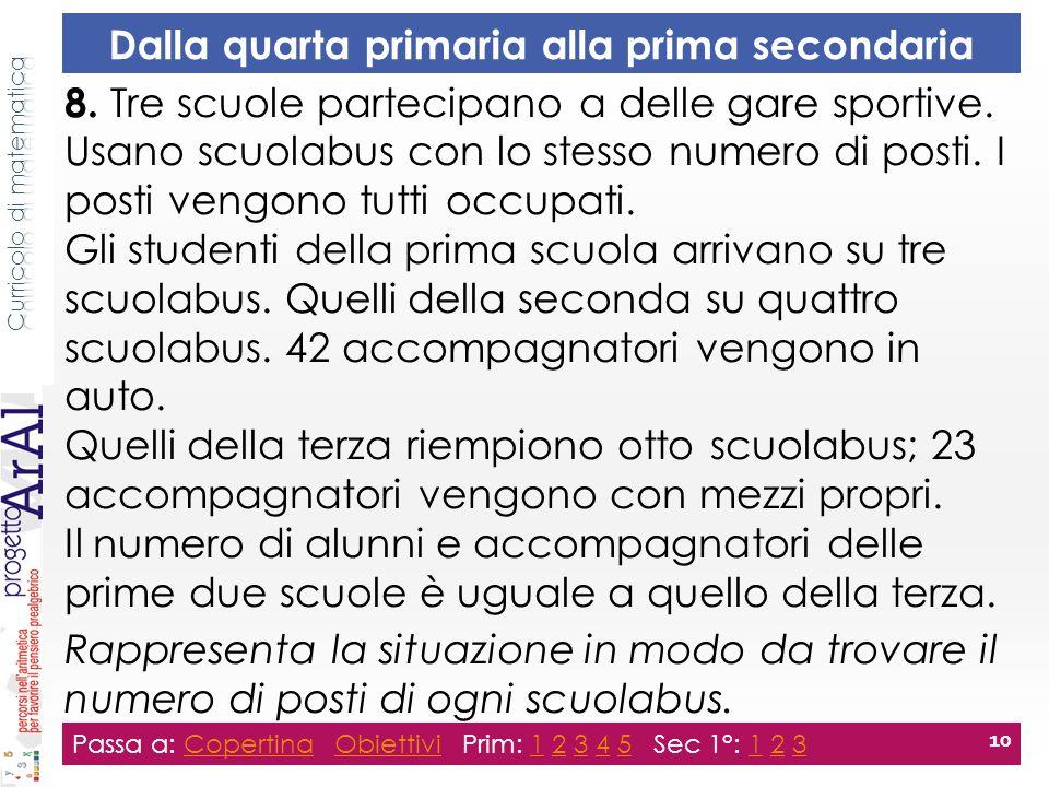 Dalla quarta primaria alla prima secondaria Passa a: Copertina Obiettivi Prim: 1 2 3 4 5 Sec 1°: 1 2 3CopertinaObiettivi12345123 10 8.