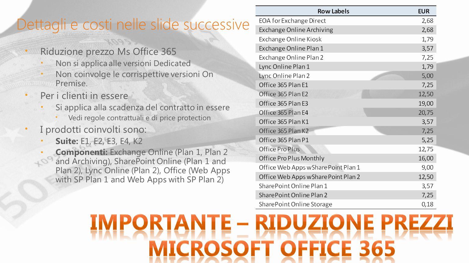 Dettagli e costi nelle slide successive Riduzione prezzo Ms Office 365 Non si applica alle versioni Dedicated Non coinvolge le corrispettive versioni On Premise.