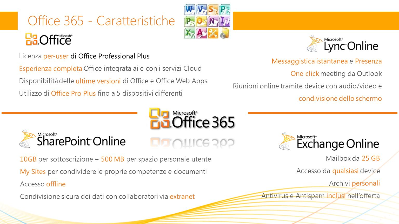 Il Piano 2 della singola offerta include tutte le features del Piano 1 Il Piano Office Web App include sempre SharePoint Online Non sono disponibili i singoli prodotti per il Piano P1 15 Exchange Online (Piano 1) Exchange con 25GB spazio mailbox, accesso client e mobility, archiviazione online Integrazione con Voicemail e Advanced Archiving (Legal Hold) SharePoint con 10GB di spazio + 500MB spazio personale utente Aggiunta di servizi Excel/Visio/Access, form e data visualization Instant Messaging & Presence, AV Virtual Meeting Client Productivity applications & web apps Exchange Online (Piano 2) SharePoint Online (Piano 1) SharePoint Online (Piano 2) Lync Online (Piano 1) Lync Online (Piano 2) Office Professional Plus Office Web Apps (Piano 1) Office Web Apps (Piano 2) Editing di documenti via browser con SharePoint Online Piano 1 Editing di documenti via browser con SharePoint Online Piano 2 Exchange Online (Kiosk) Email (500MB), Calendar, Contacts, OWA/POP3, AV/AS Piani di acquisto singoli Prodotti
