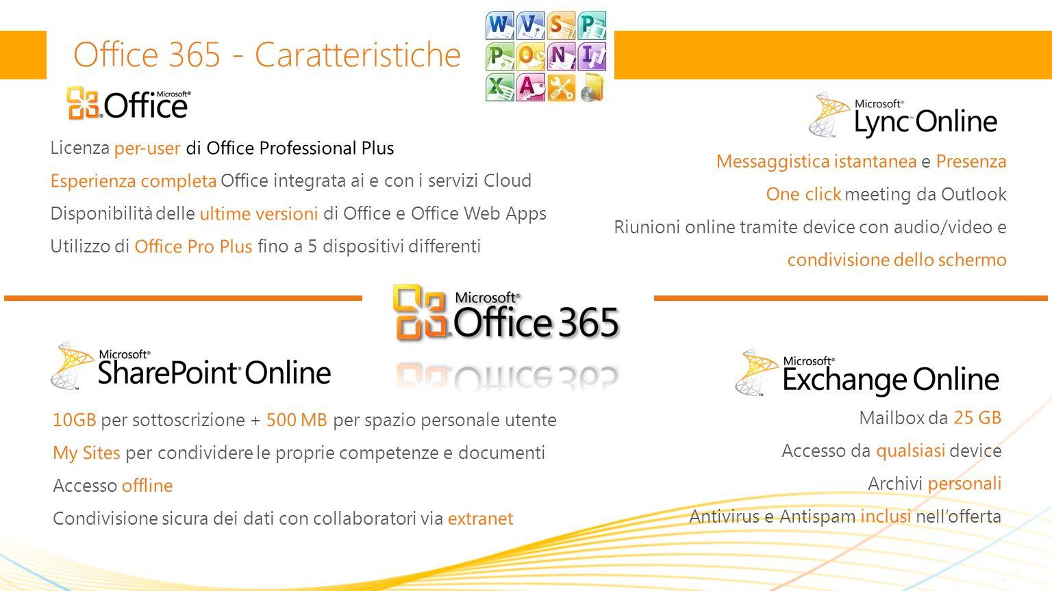Office 365 - Caratteristiche Licenza per-user di Office Professional Plus Esperienza completa Office integrata ai e con i servizi Cloud Disponibilità delle ultime versioni di Office e Office Web Apps Utilizzo di Office Pro Plus fino a 5 dispositivi differenti Messaggistica istantanea e Presenza One click meeting da Outlook Riunioni online tramite device con audio/video e condivisione dello schermo 10GB per sottoscrizione + 500 MB per spazio personale utente My Sites per condividere le proprie competenze e documenti Accesso offline Condivisione sicura dei dati con collaboratori via extranet Mailbox da 25 GB Accesso da qualsiasi device Archivi personali Antivirus e Antispam inclusi nellofferta