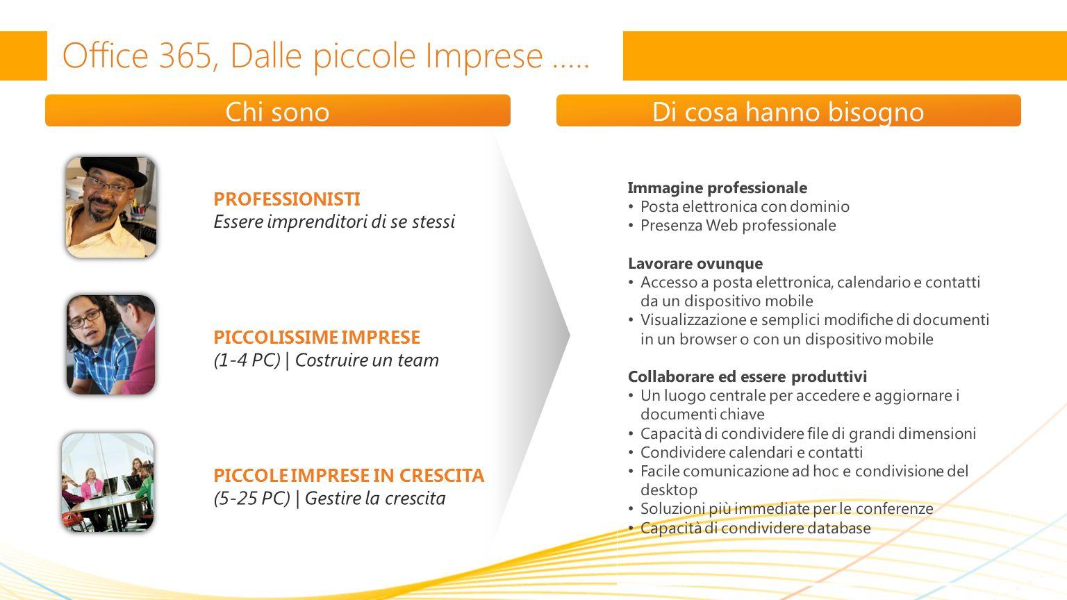 Office 365, Dalle piccole Imprese …..