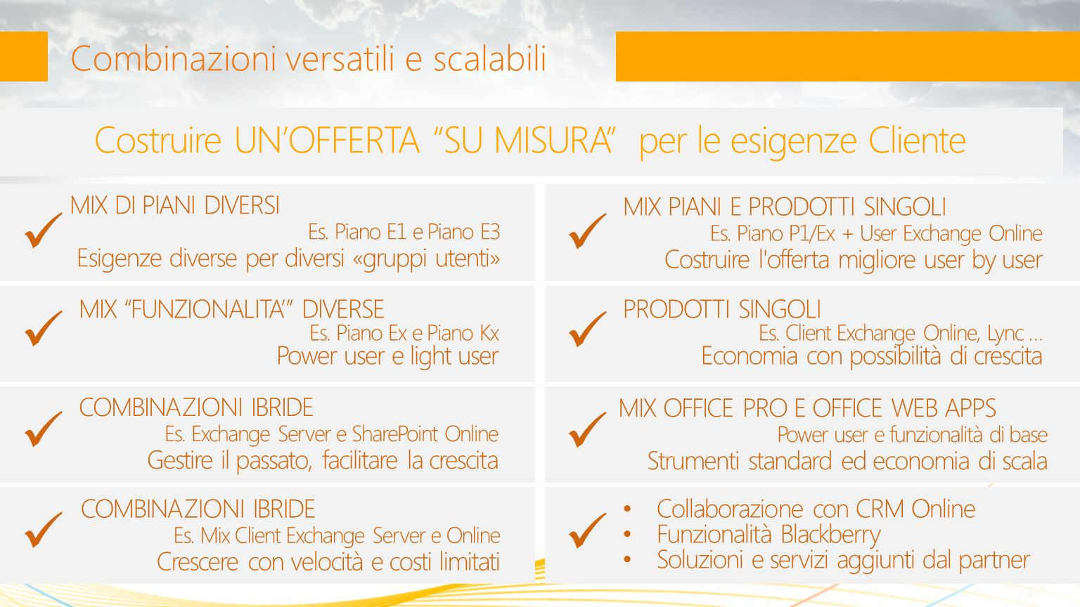 Combinazioni versatili e scalabili MIX DI PIANI DIVERSI Es.