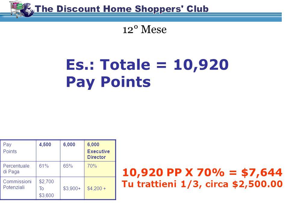 8° Mese Es.: Totale = 3630 Pay Points 3630 PP X 59% = $2,141.70 Tu trattieni 1/3, circa $700.00 Pay Points 1,5002,2503,250 Percentuale di Paga 52%56%5